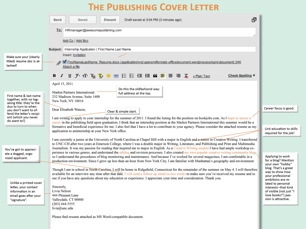 2017 cover letter format for email