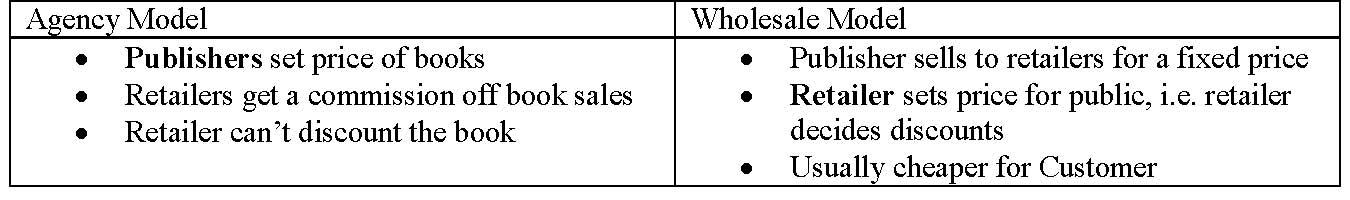 Electronic distributor vs broker